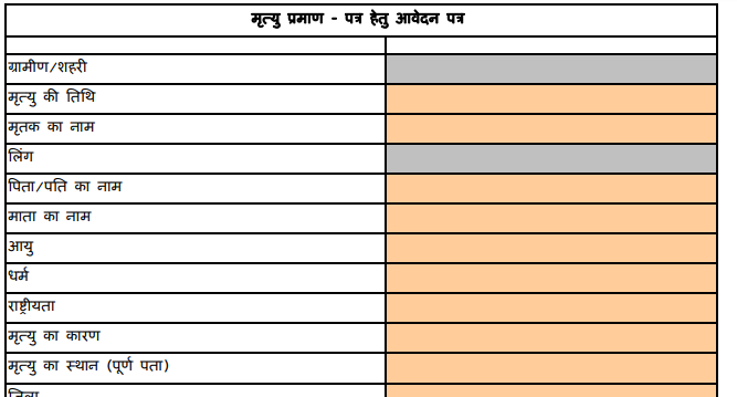 Uttarakhand death certificate Online Apply Form 2020
